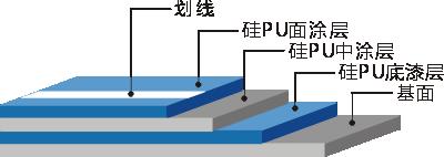 硅pu球场施工视图