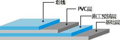 pvc塑胶地板施工视图