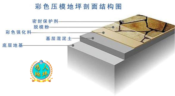 压膜地坪施工视图